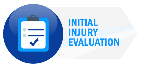 Initial Injury Evaluation